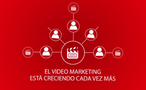 Videos promocionales para empresas en Madrid - Valuva - Valuva